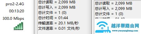 2.4G ac88