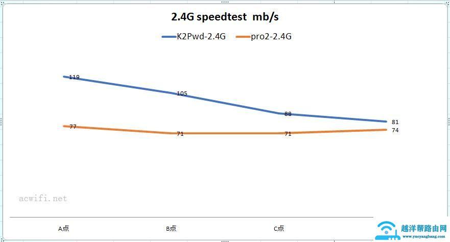 speed 02