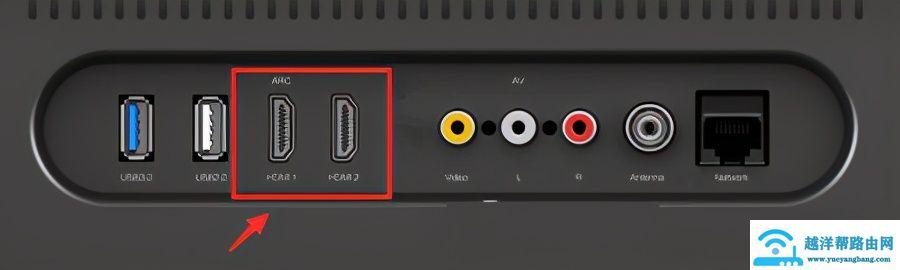 电视机/电视盒子接口知多少?最全科普来了