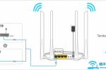 192.168.1.1手机登录设置wifi图解